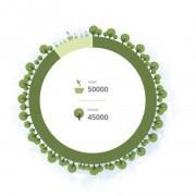 boer-plant-for-the-planet-baumzaehler-spenden